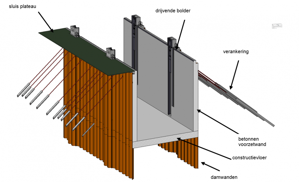 11. Snede kolkconstructie
