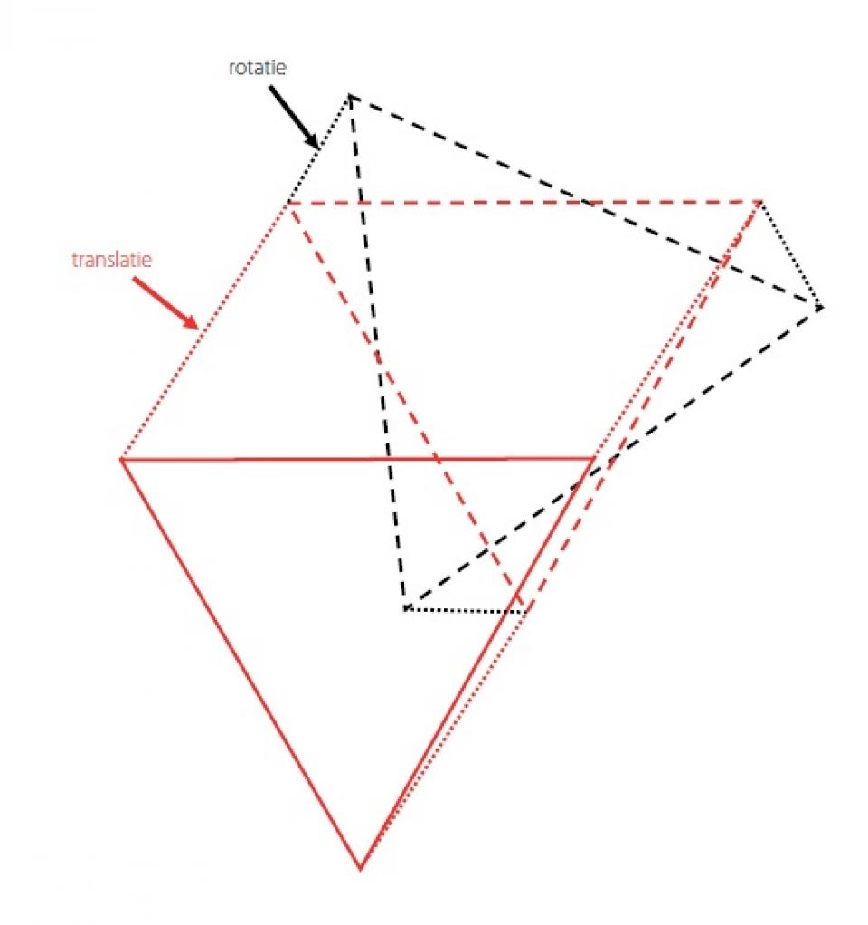 13. Horizontale vervormingen t.g.v. horizontale uitbuiging van het gehele gebouw en de rotatie van een enkel volume versterken elkaar in de hoek linksboven